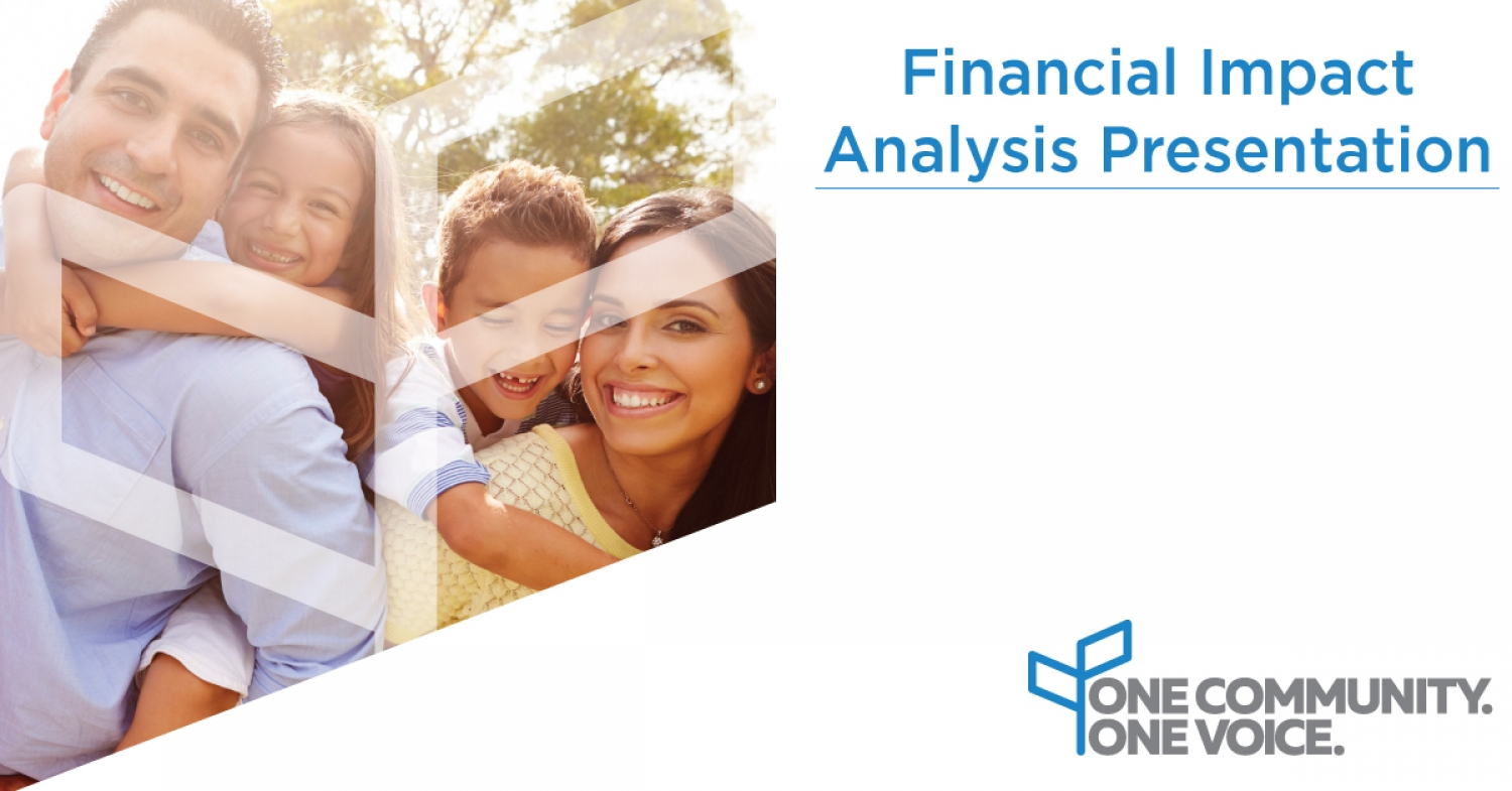 Financial Impact Analysis Presentation